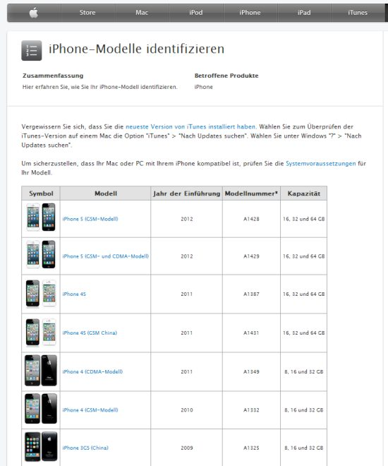 iphone modell herausfinden welches iphone ist das. Black Bedroom Furniture Sets. Home Design Ideas